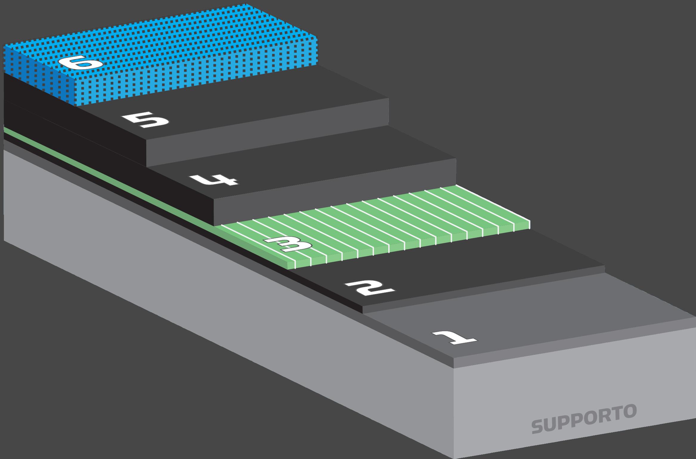 Sistema impermeabilizzante liquido bituminoso - Calpestabile