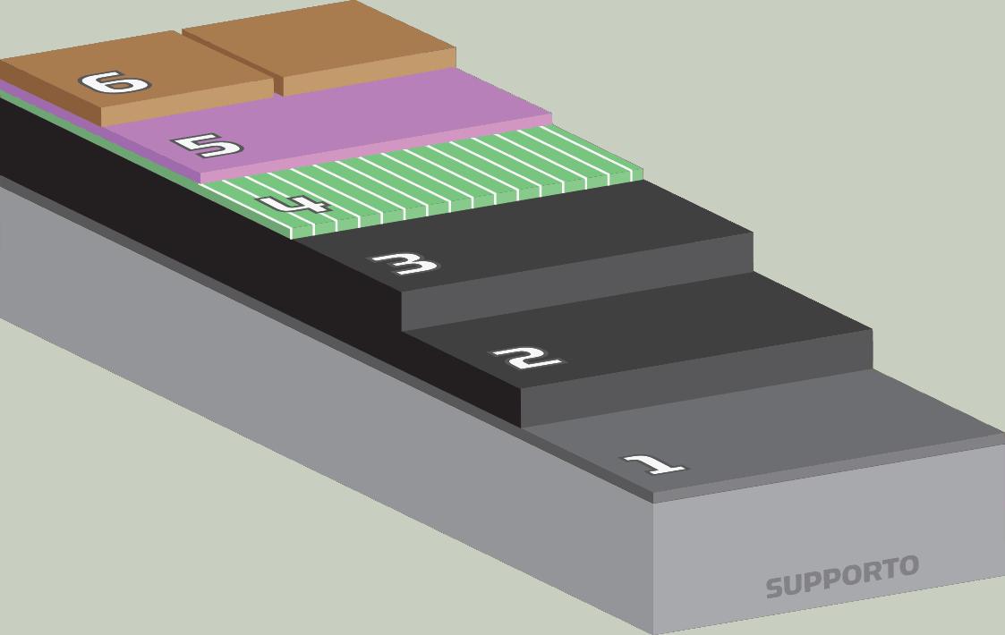 Sistema impermeabilizzante liquido bituminoso - Sottopavimento