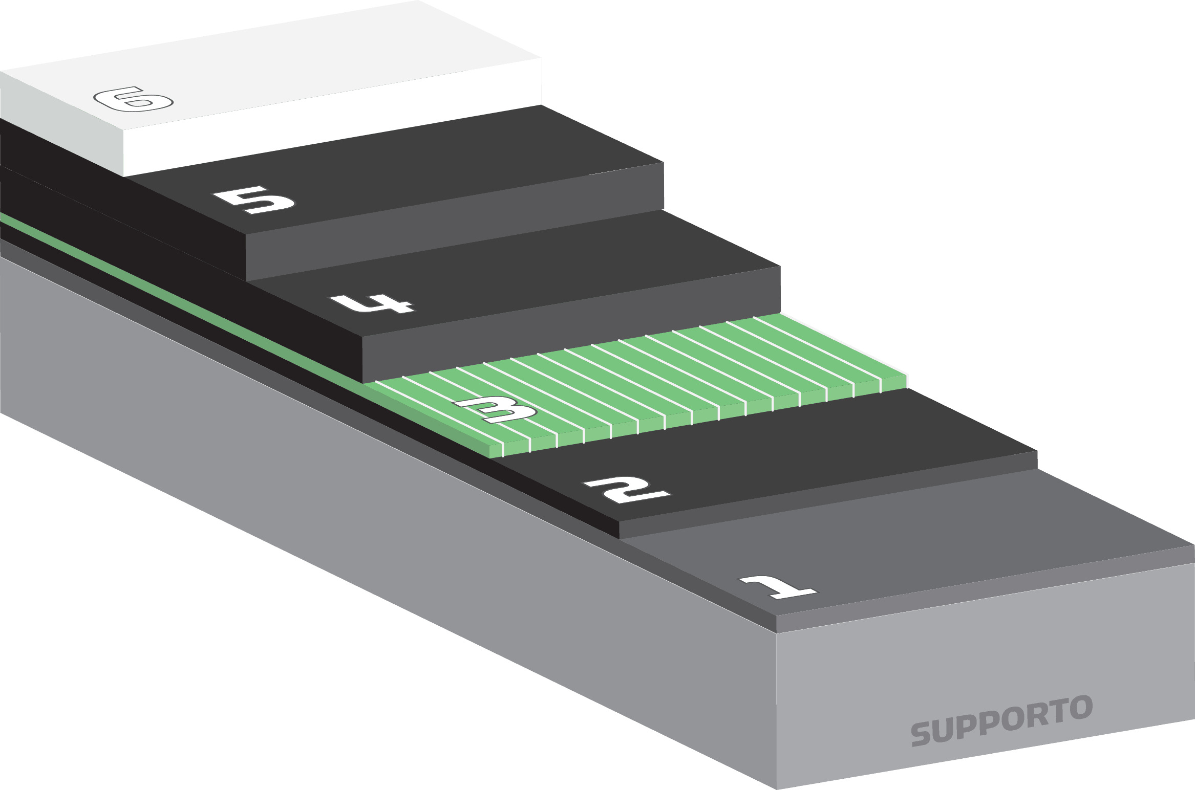 Sistema impermeabilizzante liquido bituminoso - Riflettente